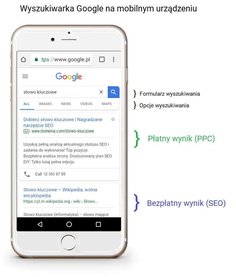 wyszukiwarka google na komórce