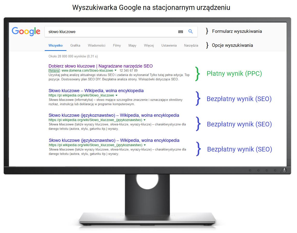 wyszukiwarka google na komputerze
