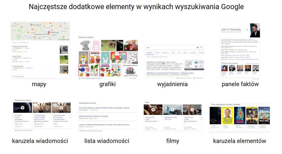 rozszerzenia wyników wyszukiwania